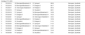 Spielplan 2-2 Vorrunde